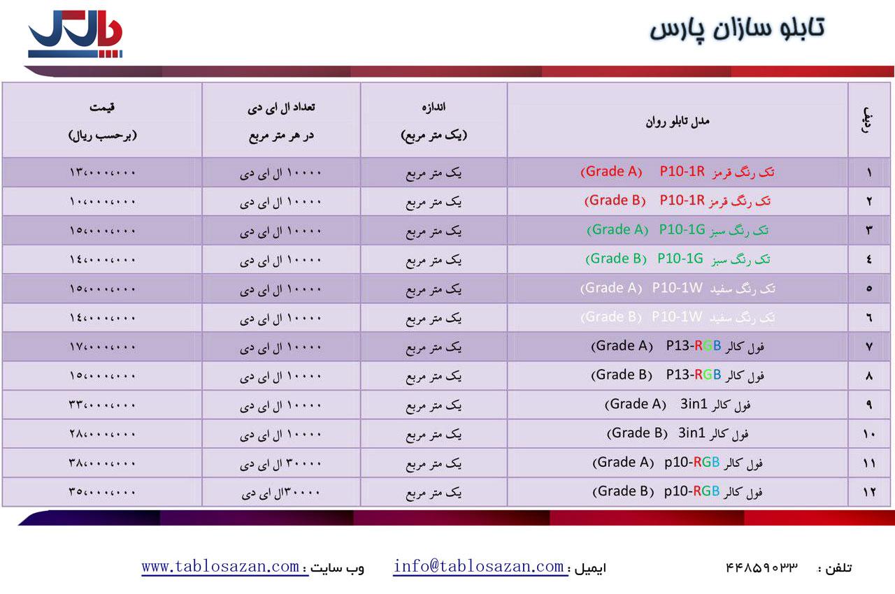 سایت خبر اقتصادی khabareghtesadi com
